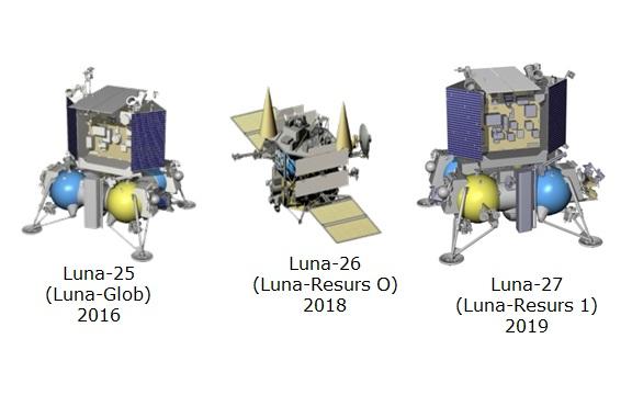Russia Lunar Mission