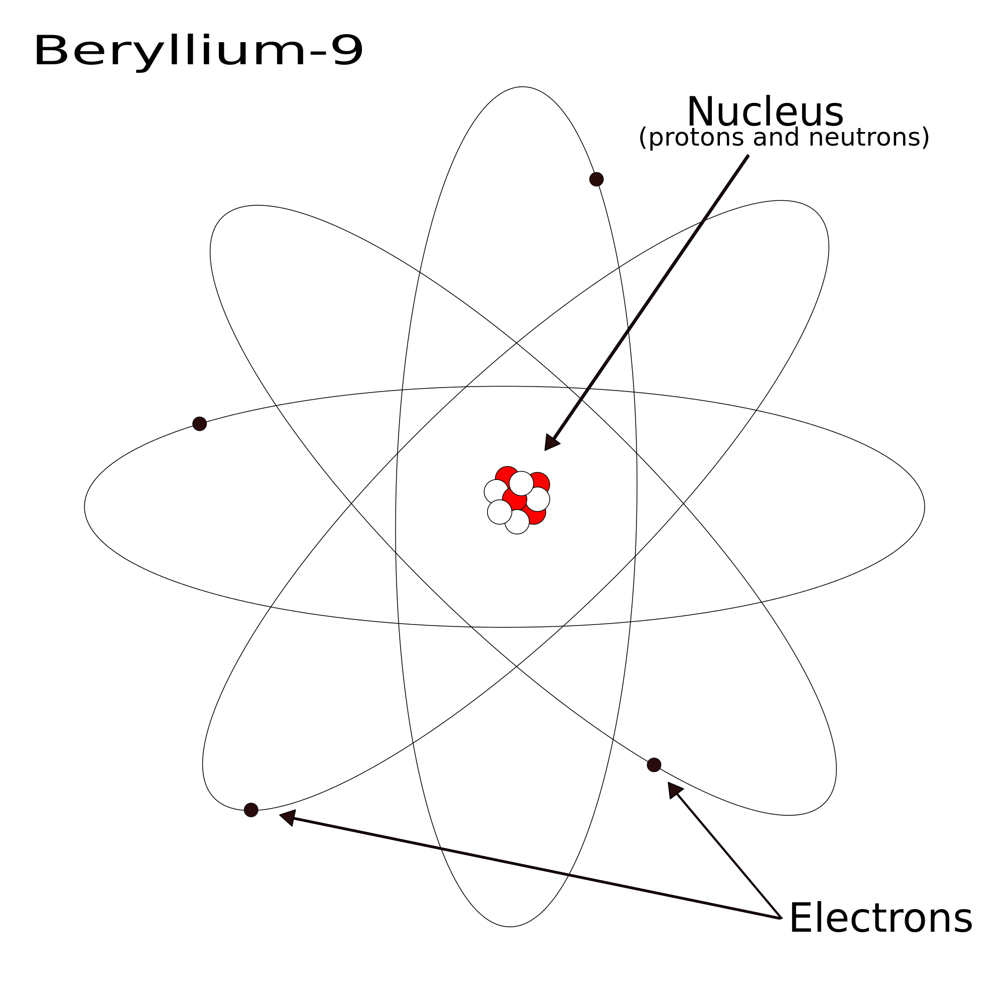 Electron-atoms
